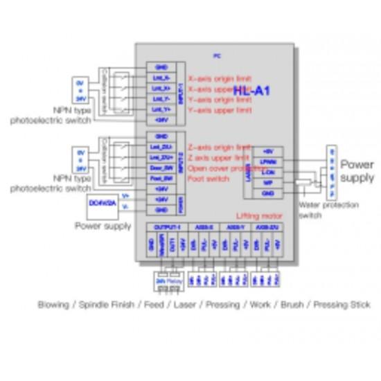 Kit - Placa Mãe e Painel - Topwisdom A1 - Auto Laser