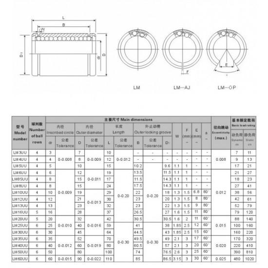 Rolamento Linear 21mm LN20 - Eixo Y 4040