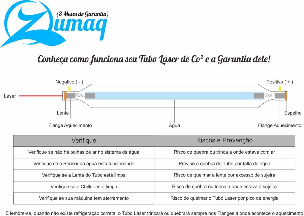 Garantia Tubo Laser